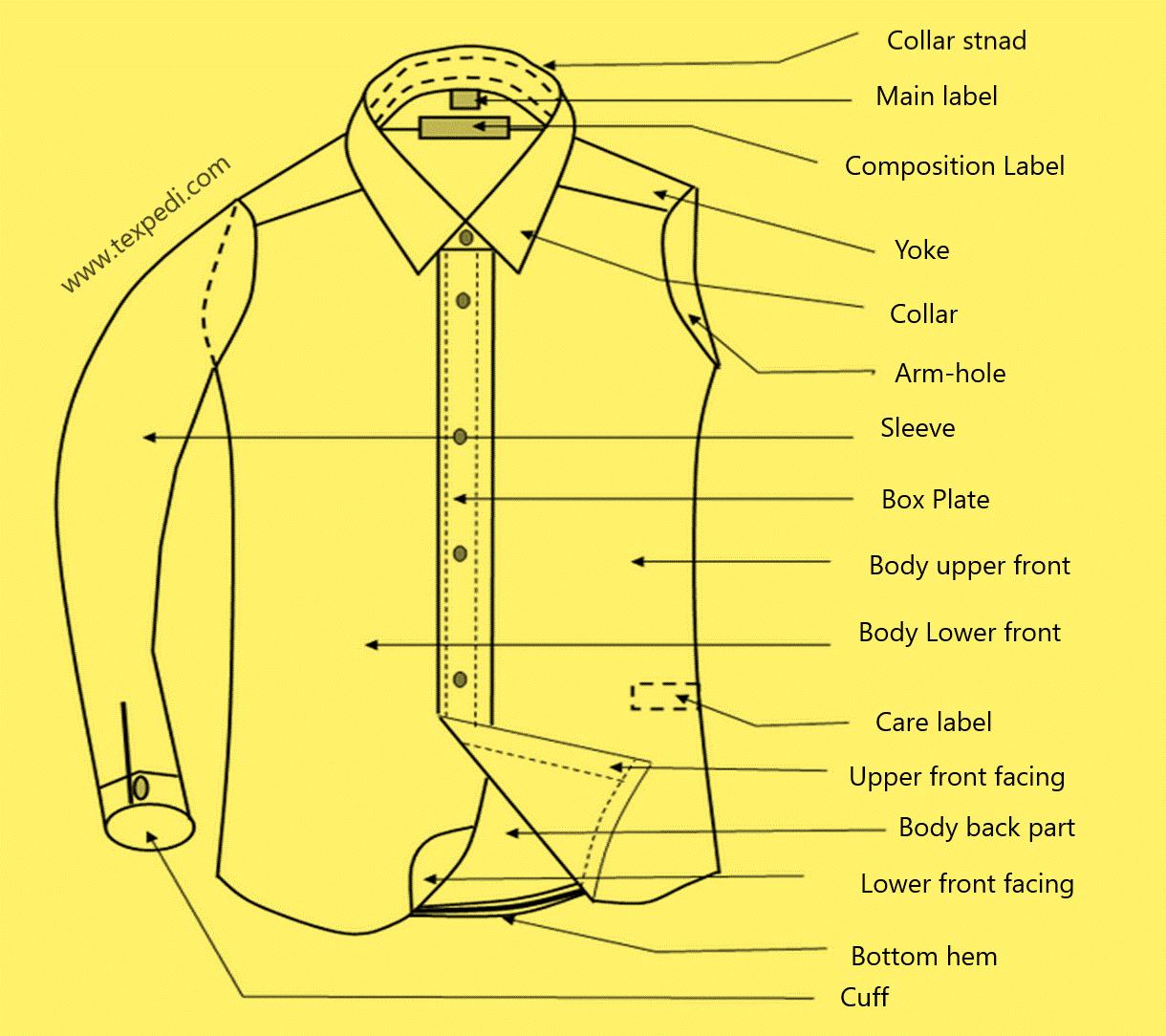 Components of a Basic Shirt | Men's Shirt | Texpedi.com