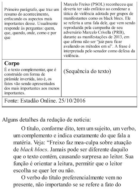 Estruturação do texto para concursos