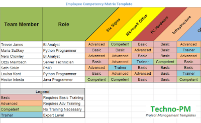 employee skill matrix template, employee competency matrix template