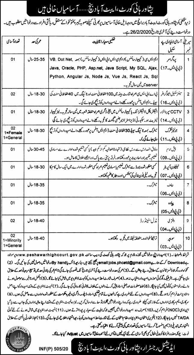 Peshawar High Court Jobs