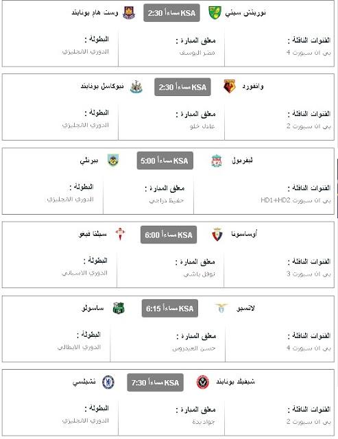 جدول مواعيد مباريات اليوم السبت 11 يوليو / تموز 2020 والقنوات الناقلة لها