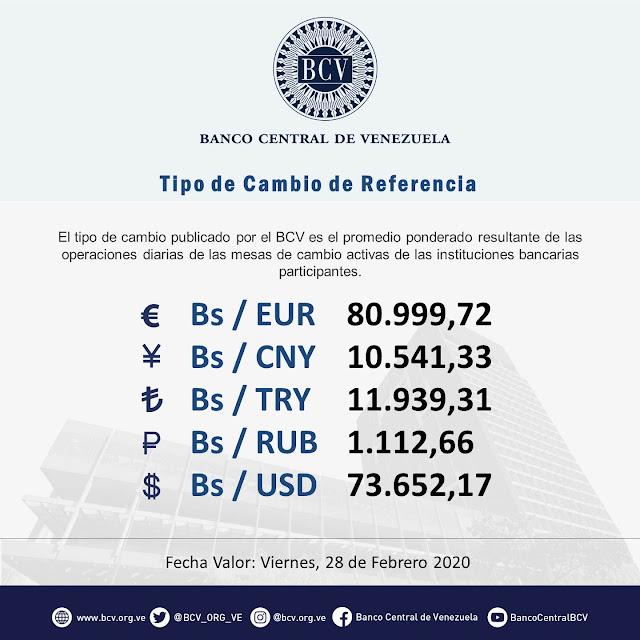 Dólar bancario cierra en Bs.73.652,17 y el paralelo se sitúa sobre Bs.75.000