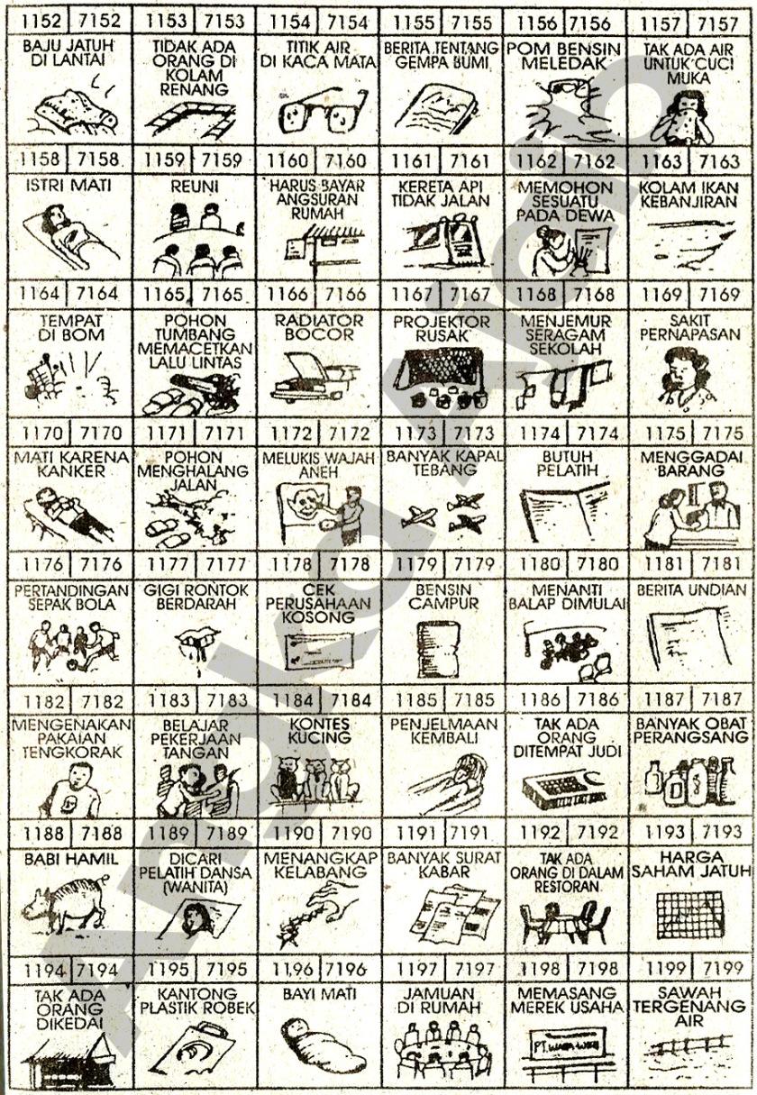 Buku Mimpi 4D Bergambar 1152-1199