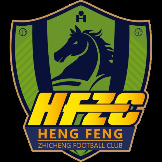 2019 2020 Liste complète des Joueurs du Guizhou Hengfeng Saison 2019 - Numéro Jersey - Autre équipes - Liste l'effectif professionnel - Position