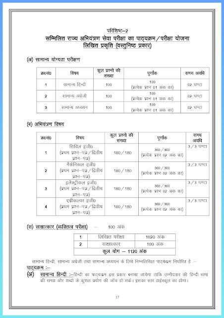 latest-govt-jobs-uttarakhand-public-service-commission-ukpsc-assistant-engineer-ae-recruitment-indiajoblive.com_page-0016