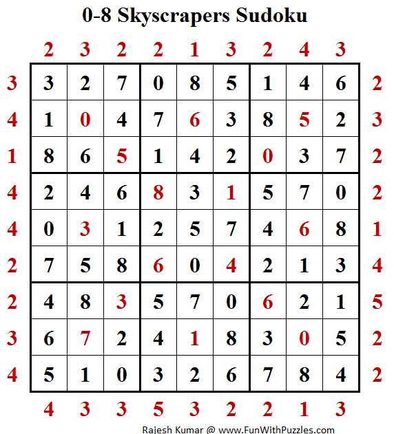 0-8 Skyscrapers Sudoku (Daily Sudoku League #170) Solution