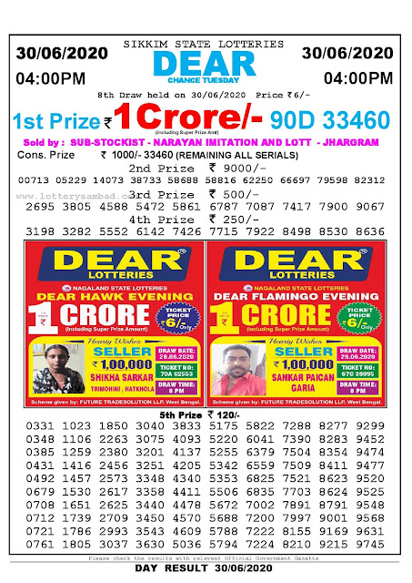 Sikkim State Lotteries 30-06-2020 Lottery Sambad Result 0400 PM