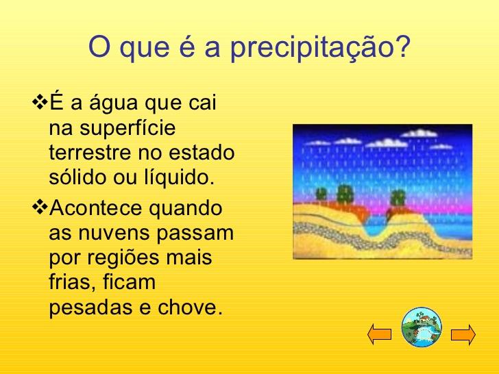 Quais são as fases do ciclo da água