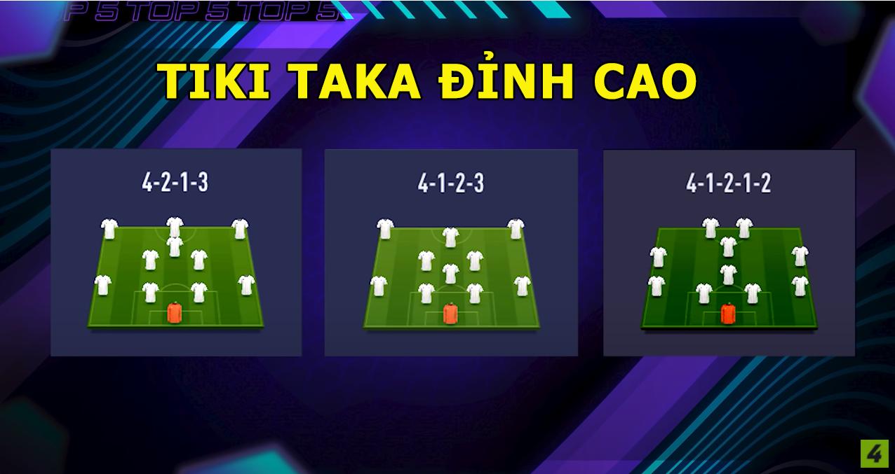 """Hé lộ điều ít ai biết về bài tấn công """"TIKI TAKA"""" hiệu quả nhất trong FIFA ONLINE 4   BeeTechz"""