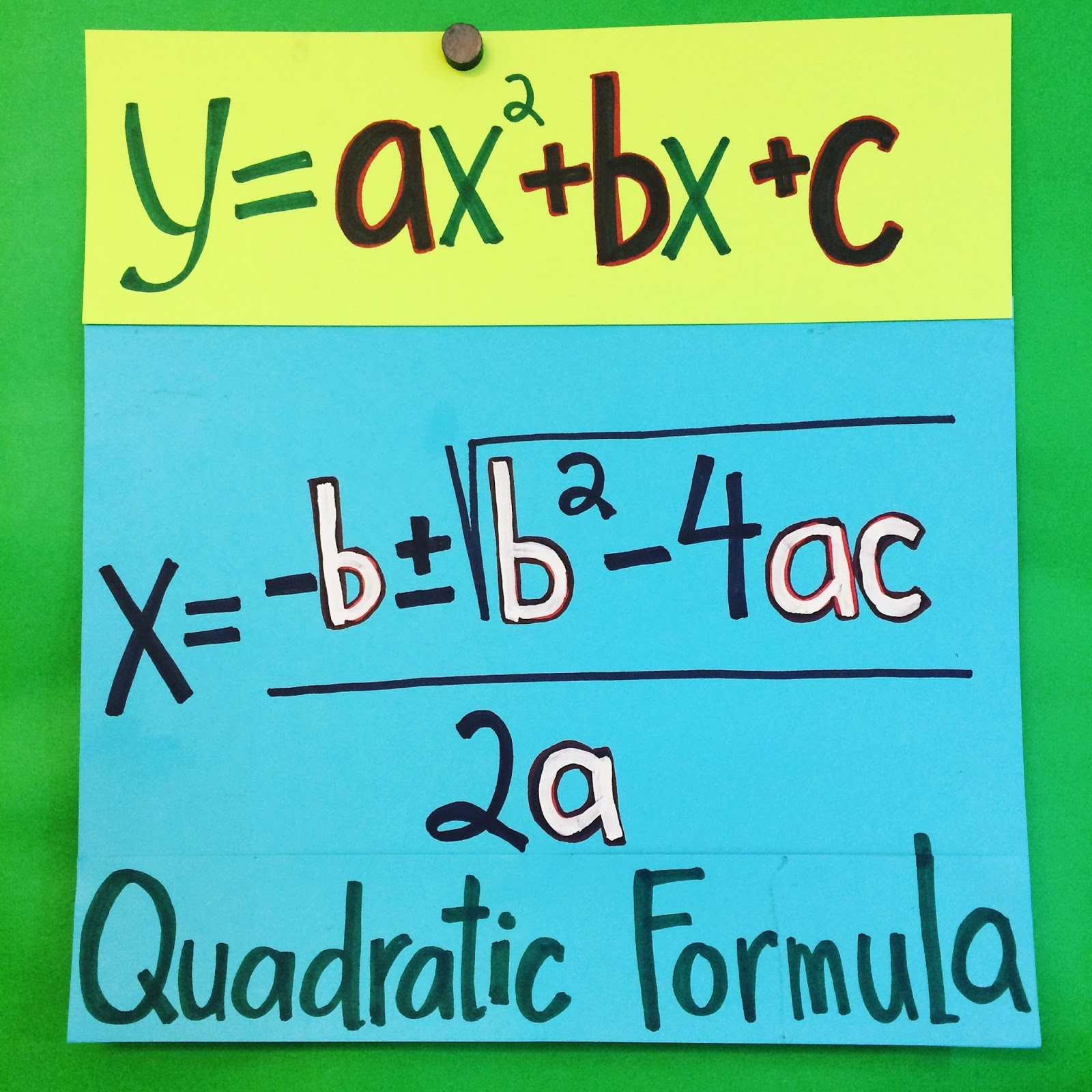 Scaffolded Math And Science Intro To The Quadratic Formula