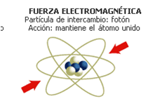Ligth Knight: Fuerza Electromagnética