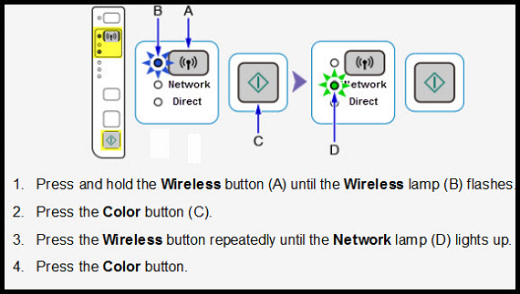 Canon IJ Wireless Printer Setup
