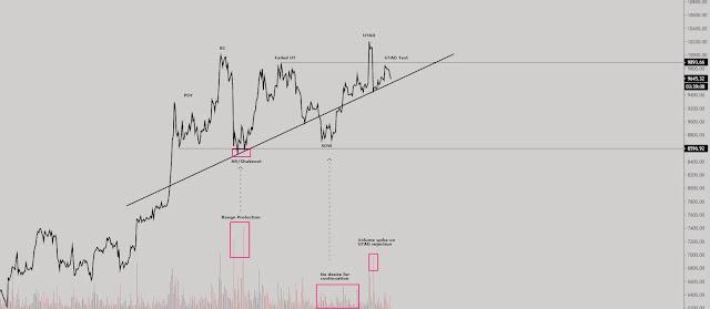 Bitcoin chạm ngưỡng giá quan trọng