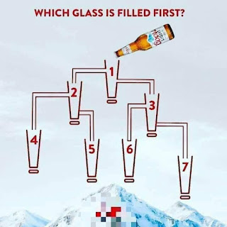 which glass is filled first whatsapp puzzle 90% Fail ?