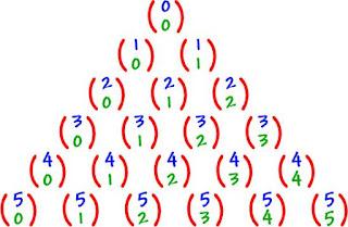 Kombinatorial Dan Peluang Diskrit – Pusat Pengetahuan