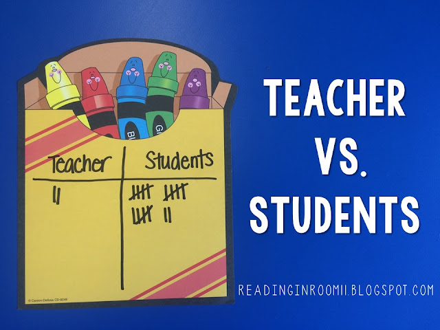 Click to read more about Teacher vs. Students.  A quick teacher tip that is a fun way to keep students engaged in a whole/small group activity.
