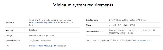 المتطلبات الاساسية لتشغيل ويندوز 11