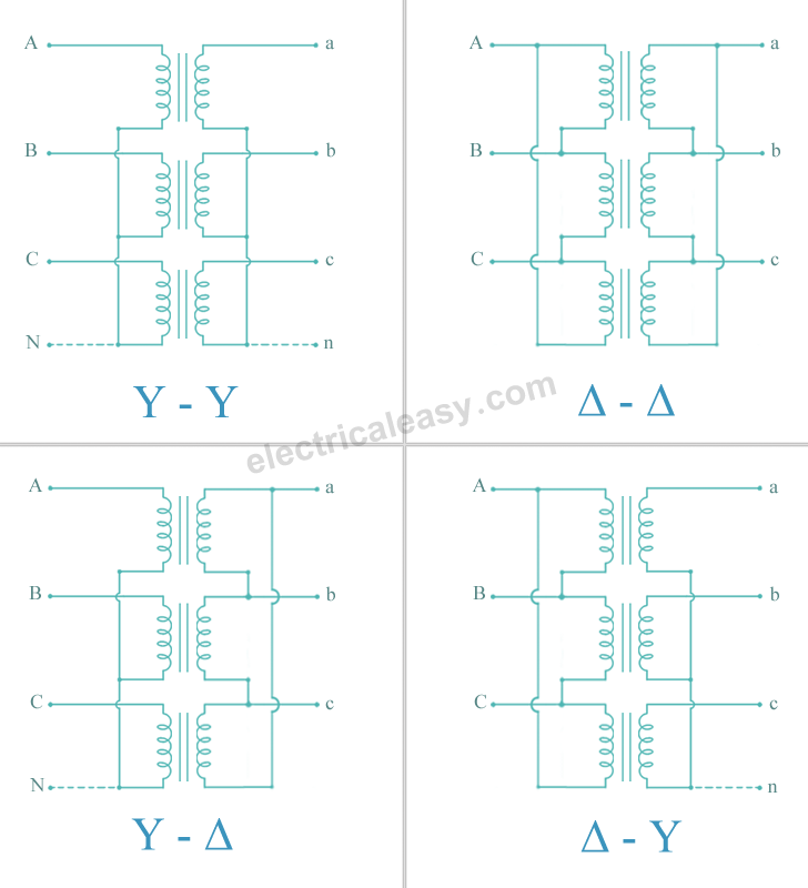 Three Phase Transformer Connections | electricaleasy