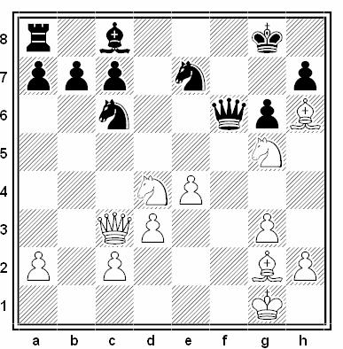 Posición de la partida de ajedrez Soyka - Kolta (Viena, 1924)