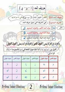 مذكرة اساليب لغة عربية للصف الاول الابتدائي للاستاذ احمد شعبان