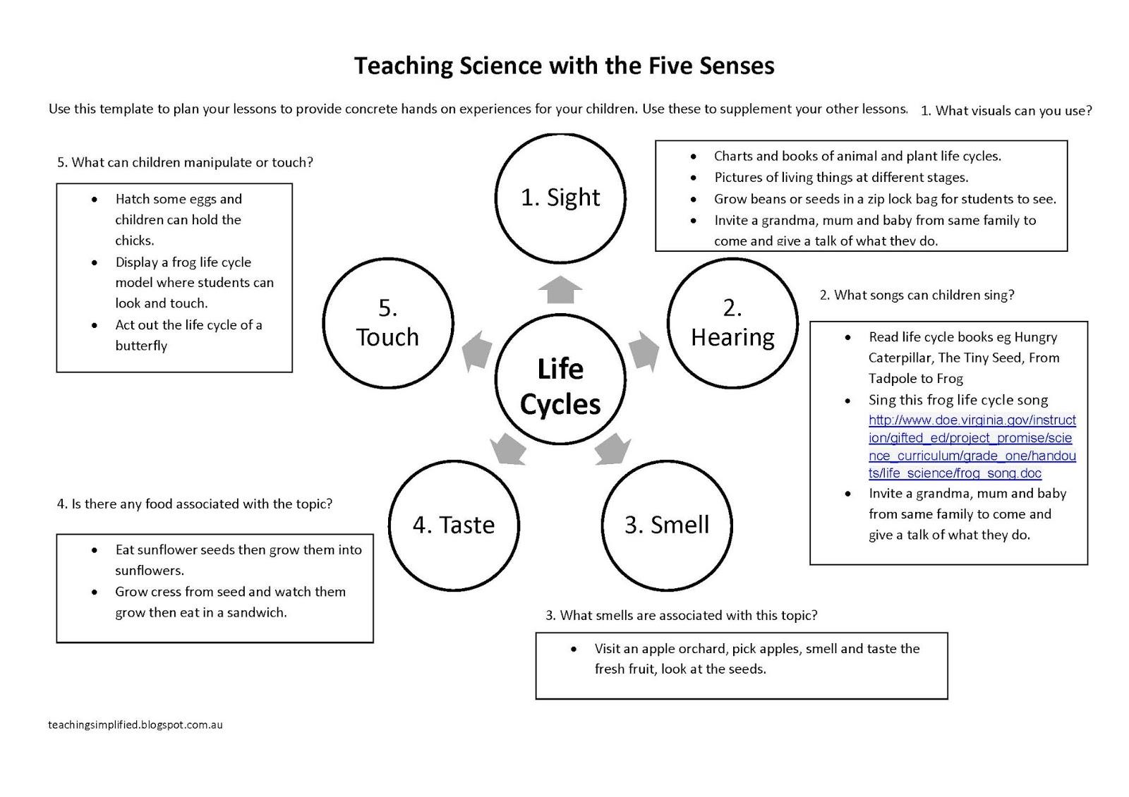 Ilma Education Free Download Teach Using 5 Senses Planner