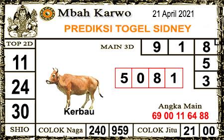 Prediksi Jitu Mbah Karwo Sdy Rabu 21-Mar-2021