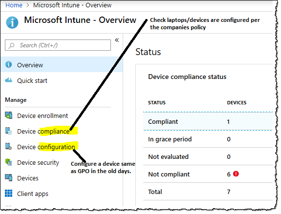 My Technical Working Notes for Microsoft Technology: June 2019