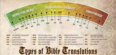 Tyndale's gift from phrasing shown in his rendering of the Old Testament has passed through the 1611 Bible into the English language.