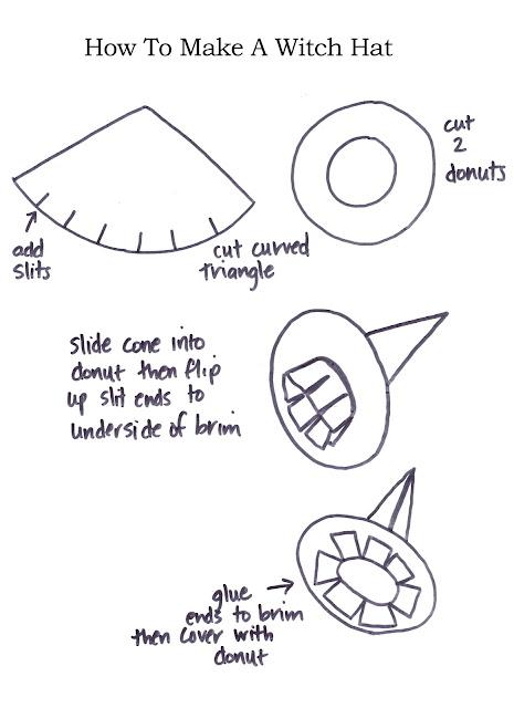 descarga molde para sombrero disfraz bruja