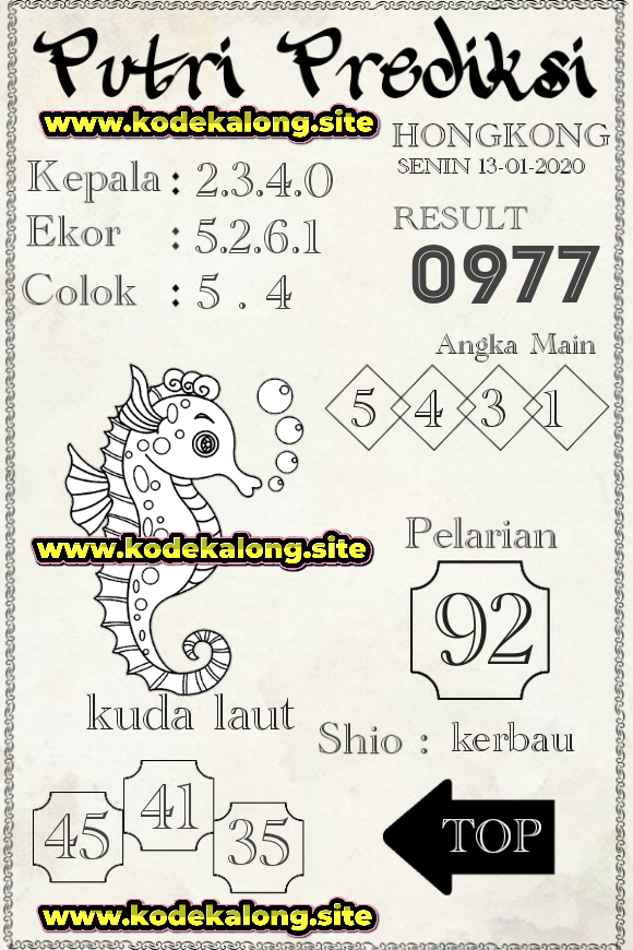 Prediksi Kosimatu Hk : prediksi, kosimatu, Prediksi, Archives, Togel, Malam