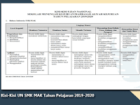 Kisi-Kisi UN SMK MAK Tahun Pelajaran 2019-2020