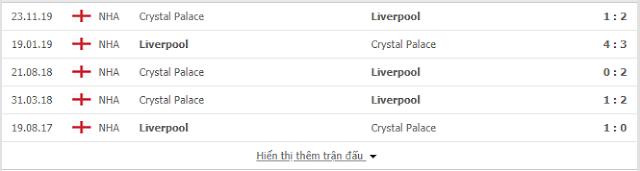 12BET Tip Liverpool vs Crystal Palace, 02h15 ngày 25/6 - Ngoại Hạng Anh Live2