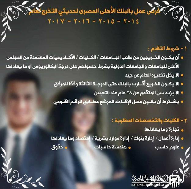 اعلان وظائف البنك الاهلى المصرى خلال شهر فبراير