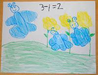 http://1.bp.blogspot.com/-E9rrkSOVjL0/T5zaKXnTcPI/AAAAAAAAA-E/siRf1_uL-60/s200/Subtraction+Story7.jpg