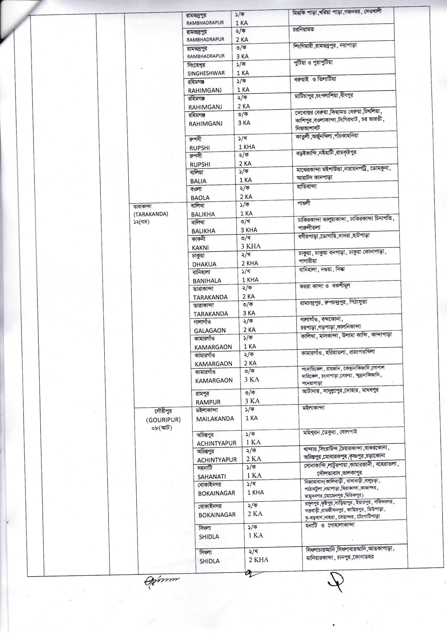 ময়মনসিংহ জেলা পরিবার পরিকল্পনা নিয়োগ বিজ্ঞপ্তি