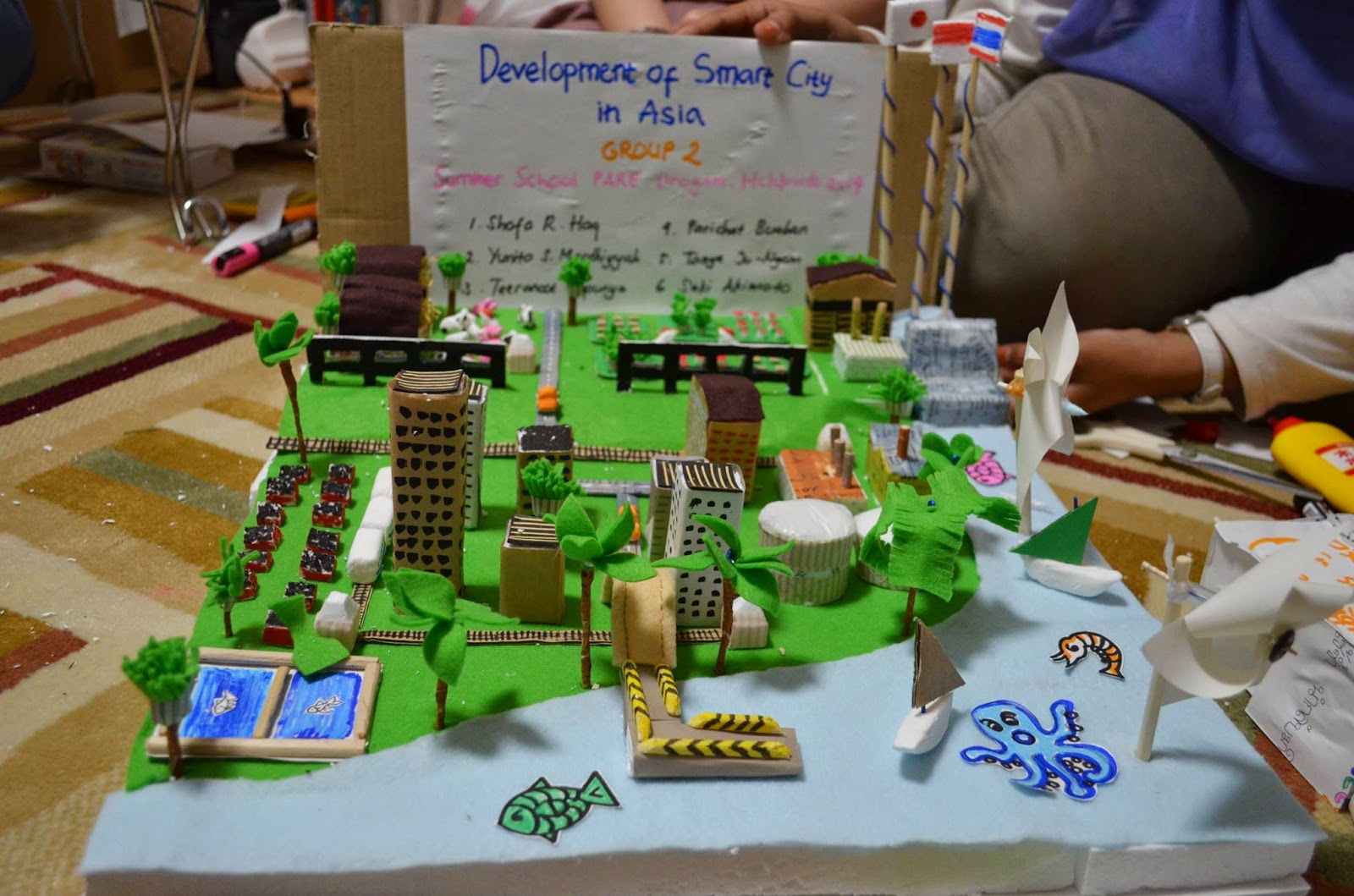 Big Dreams Of Smart City And Eco Friendly Habit A Final