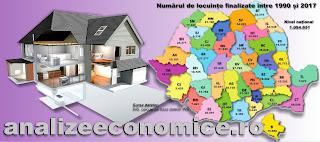 Topul județelor după locuințele construite între 1990 și 2017