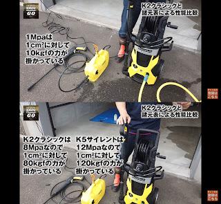 高圧洗浄機 Mpa パワー 吐出 出力 水