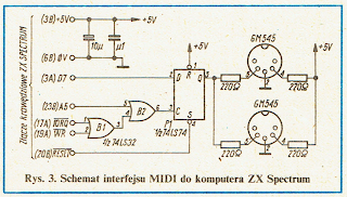 Schemat interfejsu MIDI do komputer ZX Spectrum