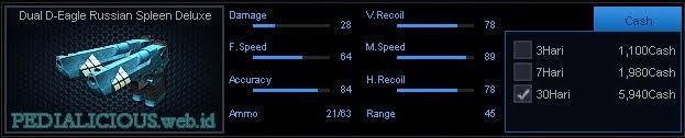 Detail Statistik Dual D-Eagle Russian Spleen Deluxe