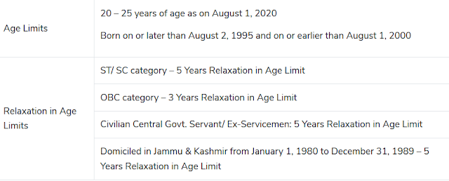 UPSC CAPF Age Limits for 2020