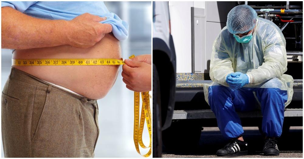 Obesity, Coronavirus