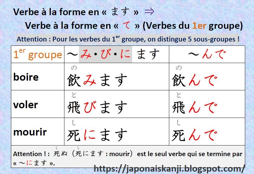 Japonais Kanji Ɨ¥æœ¬èªž Ƽ¢å— Conjugaison Verbe A La Forme En Te