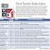 Best Home Loan  Interest Rates