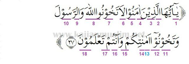 Hukum Tajwid Al-Quran Surat Al-Anfal Ayat 27 Beserta Penjelasannya