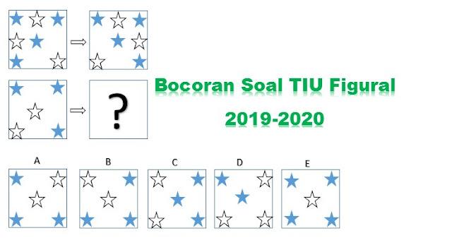 Bocoran Soal TIU Figural