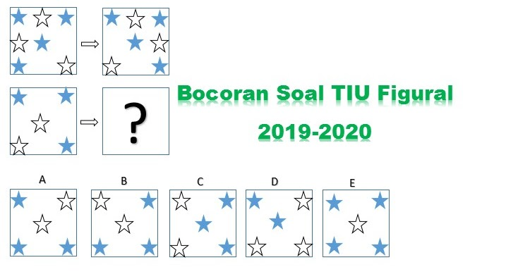 Bocoran Soal Tiu Figural Skd Cpns 2019 2020