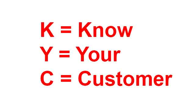 What is the full Form of KYC - Types of KYC - KYC Documents