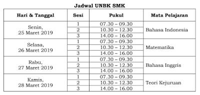 Jadwal UNBK SMA/MA 2019