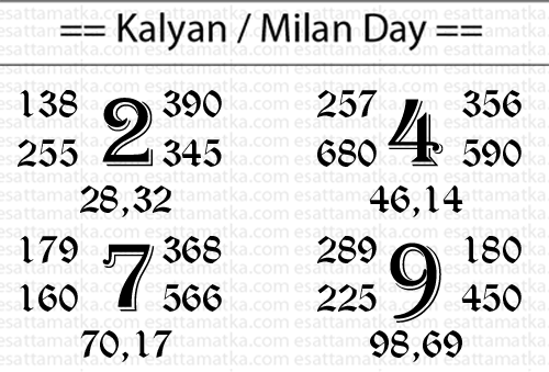 Today Satta Matka Tips For Kalyan Bazar (09-Jan)